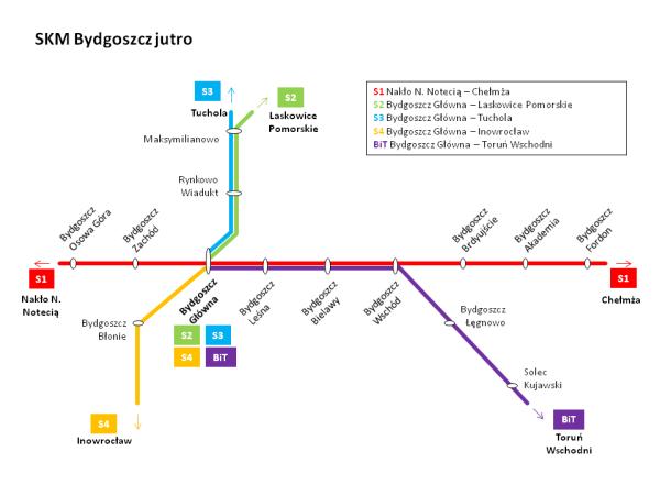 SKM Bydgoszcz jutro